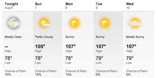 texas-weather